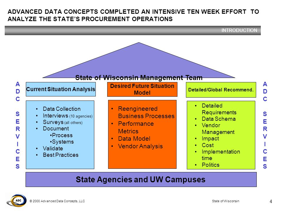 Procurment Data Acquisition Principles : State of wisconsin procurement analysis project ppt download