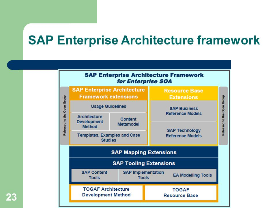 Enterprise architecture ppt template share and discover mandegarfo enterprise architecture ppt template share and discover cheaphphosting Image collections