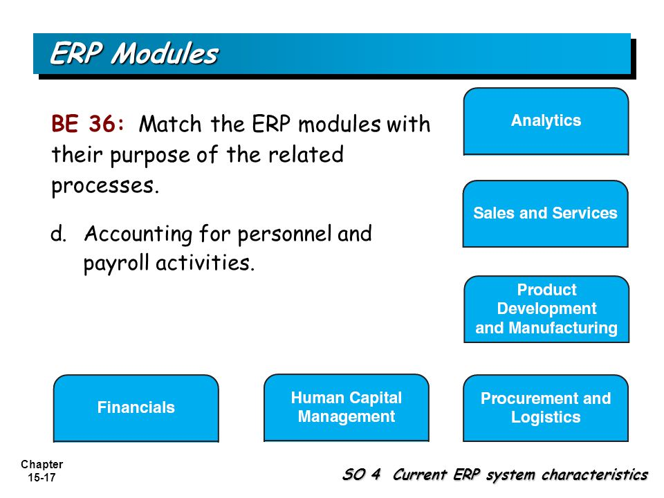 ERP Modules BE 36: Match the ERP modules with their purpose of the related processes. Accounting for personnel and payroll activities.