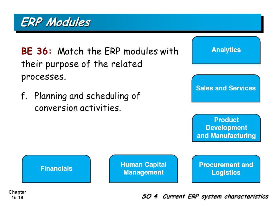 ERP Modules BE 36: Match the ERP modules with their purpose of the related processes. Planning and scheduling of conversion activities.