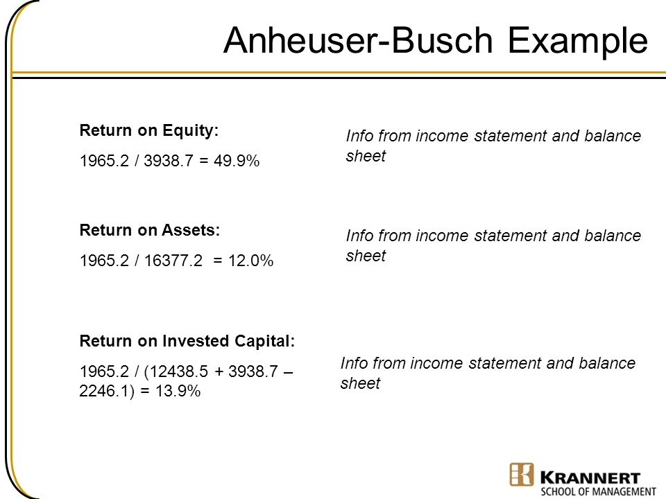 Financial Statement Analysis  Entrepreneurial Finance  Ppt Video