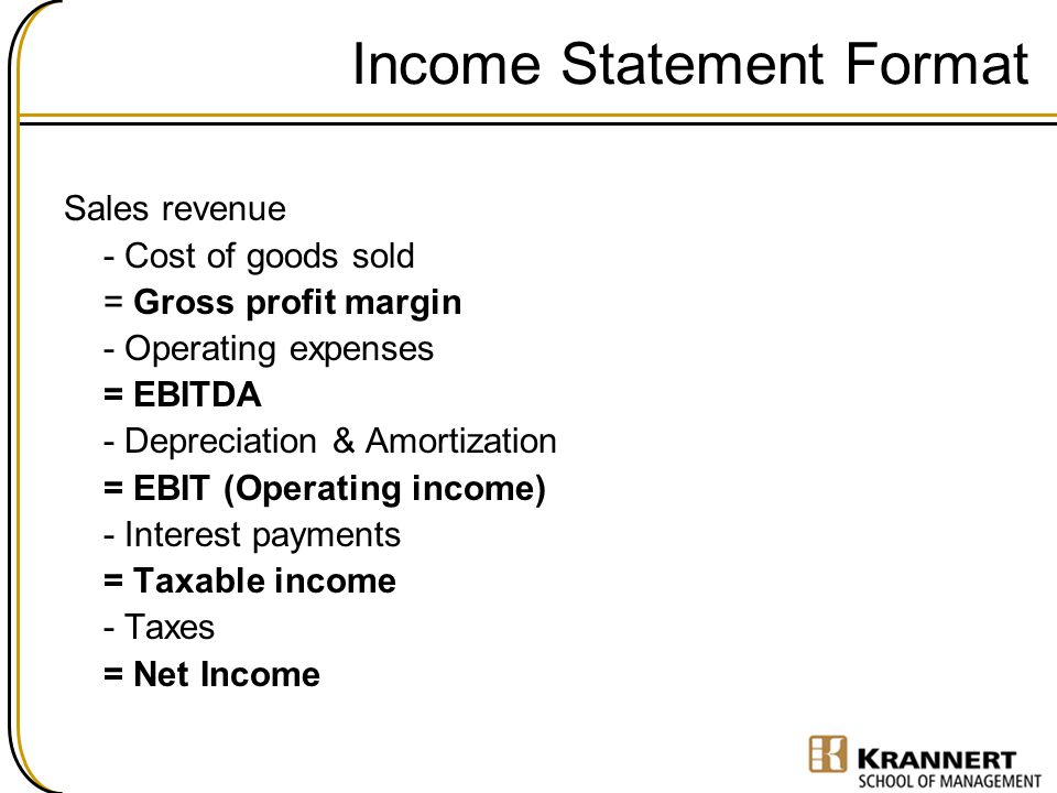 Financial Statement Analysis / Entrepreneurial Finance - Ppt Video