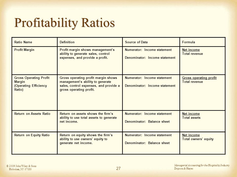 balance sheet and balances profitability ratios Overview accounting balance sheet as it pertains to agricultural operations how  to read a  how to use a balance sheet (financial ratios)  current and non- current assets current and non-current liabilities equity: what balances the  sheet.