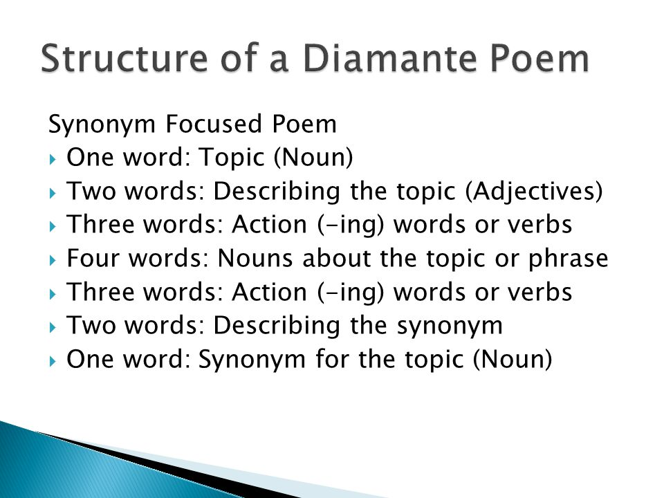 Structure of a Diamante Poem