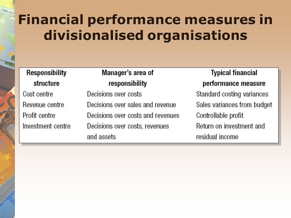 divisional performance measures notes Download a pdf of health performance measurement in the public sector by   national research council division of behavioral and social sciences and.