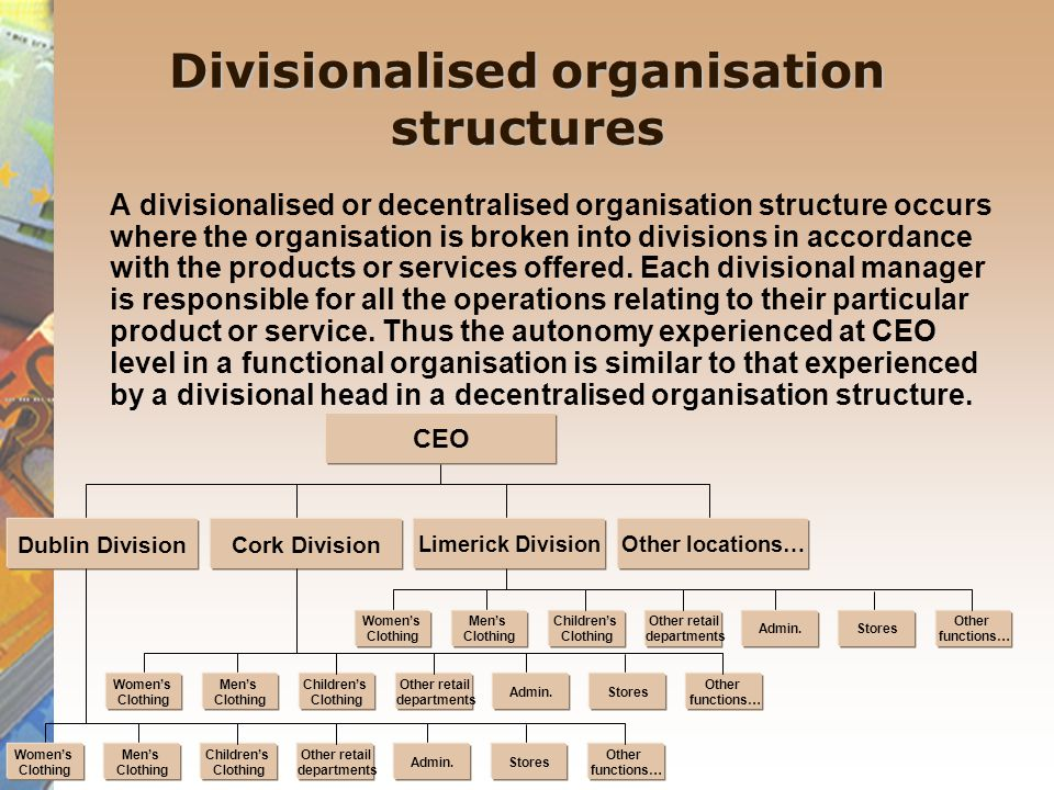 divisional performance evaluation Incorporate subjectivity into the performance evaluation process  of the profit achieved, given actual circumstances facing the division during the period.