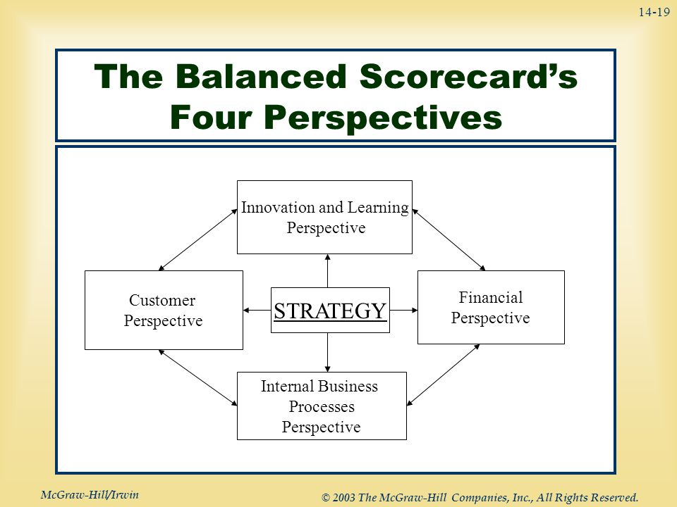 Management Accounting In A Changing Environment Ppt