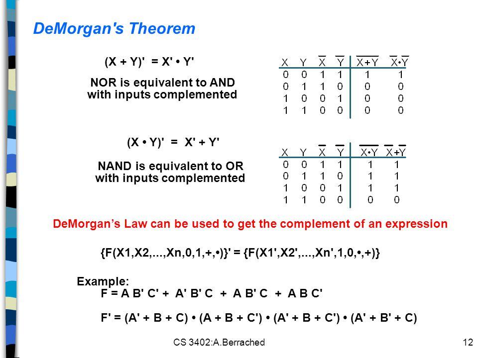 DeMorgan s Theorem (X + Y) = X • Y NOR is equivalent to AND