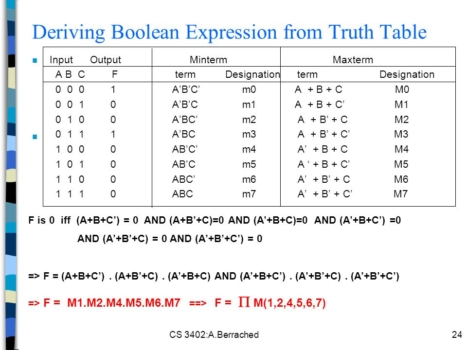 Deriving Boolean Expression from Truth Table