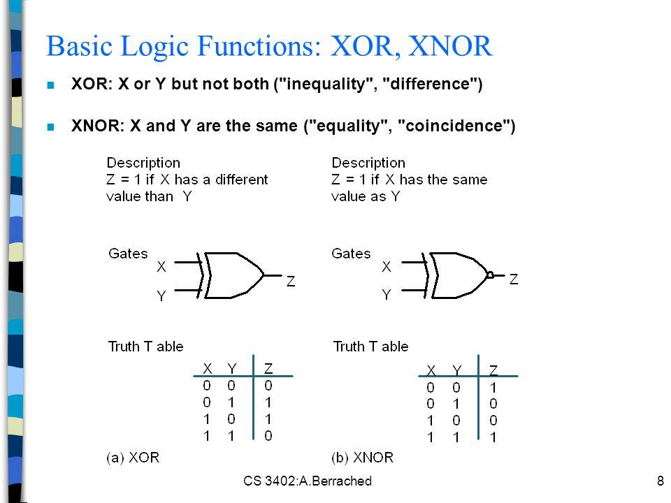 Basic Logic Functions: XOR, XNOR