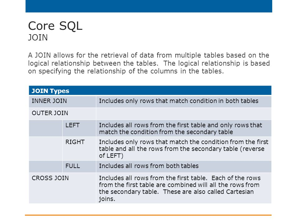 Presented by myles britten 5 26 ppt download - Multiple table join in sql ...