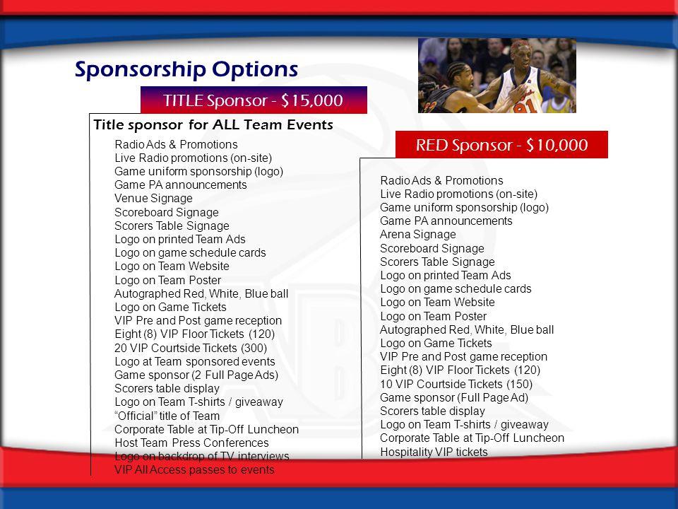 Community Partnership Sponsorship Packages ppt download