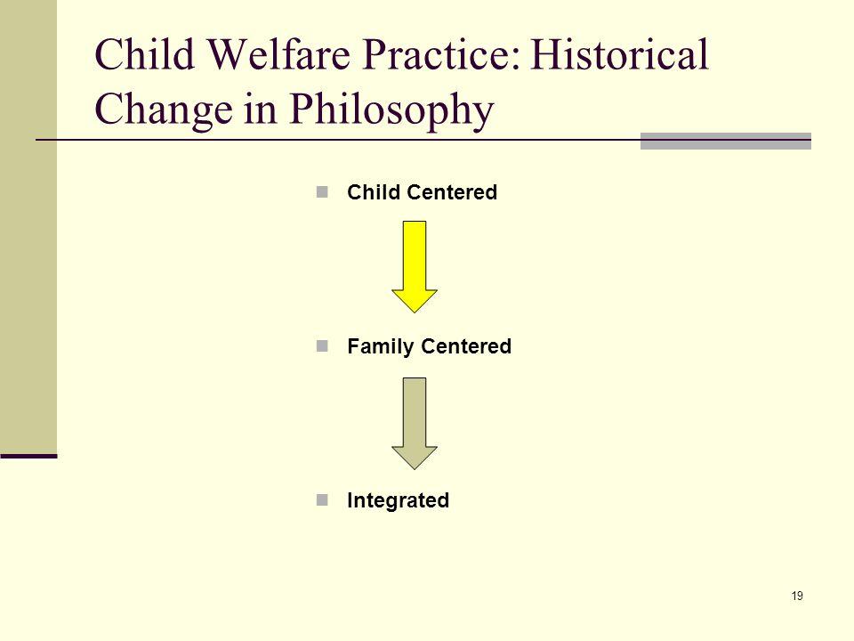 Child Welfare Practice: Historical Change in Philosophy