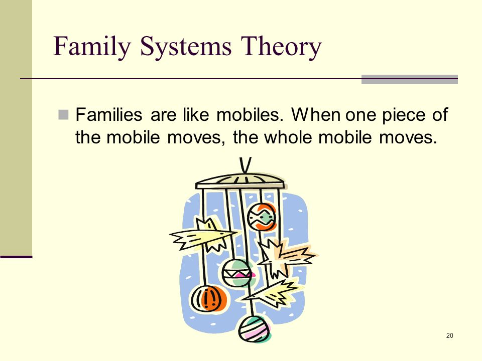 Family Systems Theory Families are like mobiles.