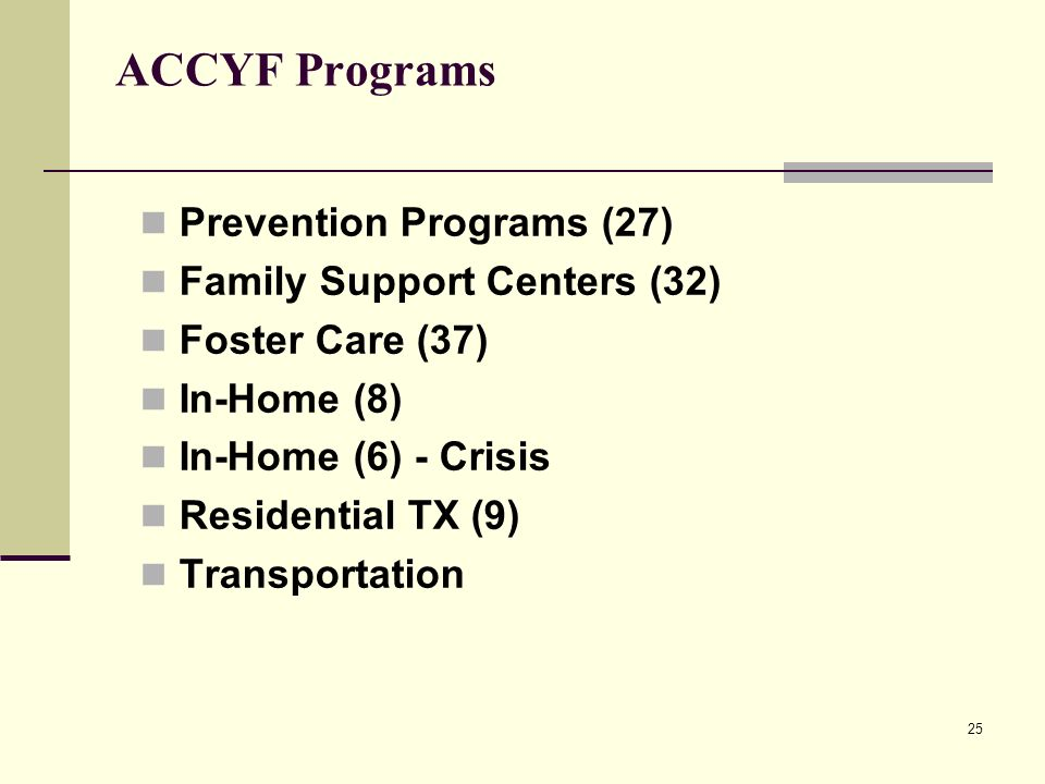ACCYF Programs Prevention Programs (27) Family Support Centers (32)