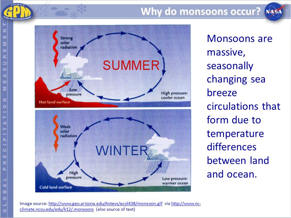 Lesson: Observing Monsoon Weather Patterns with TRMM Data - ppt ...