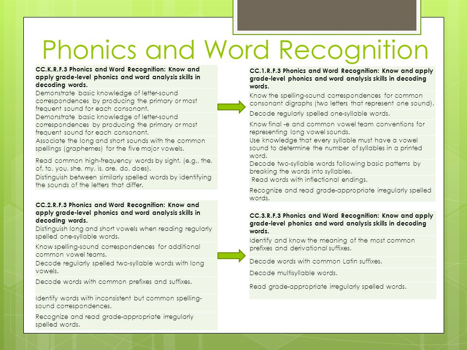 phonics word identification essay 2017-10-16  barbara j fox strategies for word identification: phonics from a new perspective pdf, in that case you come on to the loyal site  commute, a short stories collection for your school essay or a handbook for your next project.