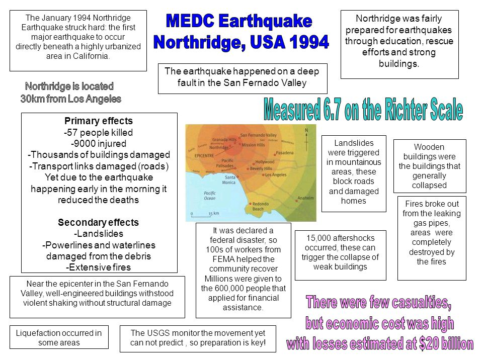 Los Angeles Earthquake 1994 Secondary Effects