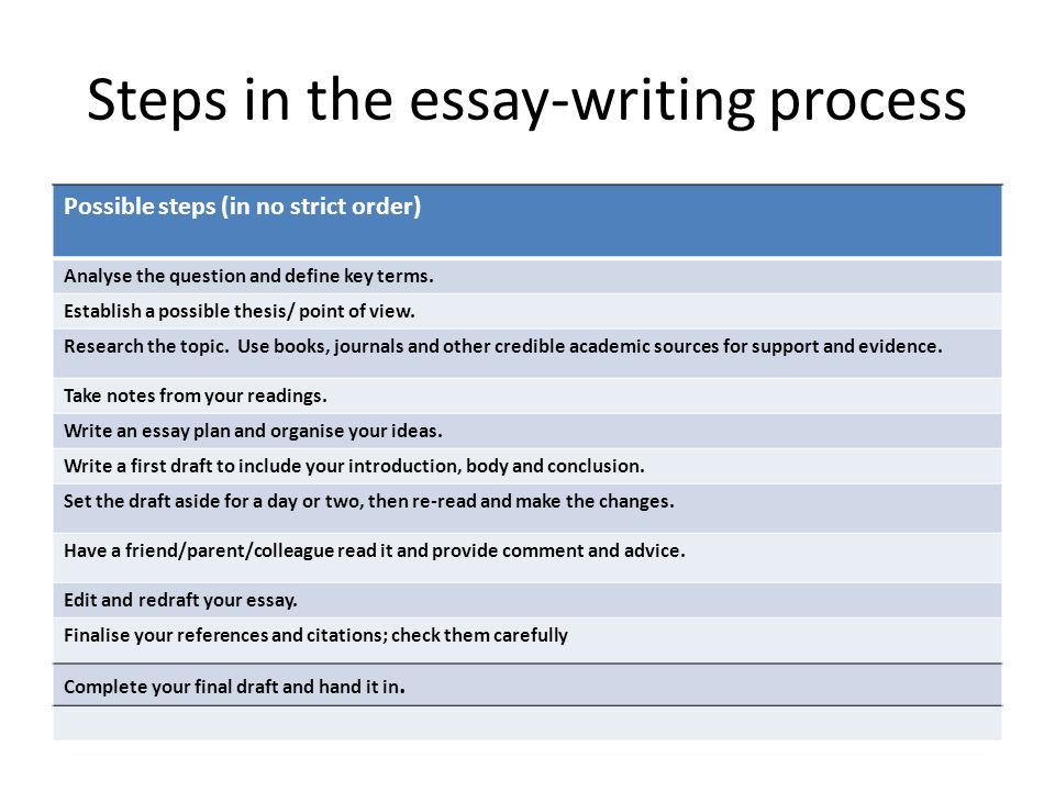 What Is A Thesis In An Essay How To Prepare And Present High Quality Essays Ppt Video Online Steps In  The Essay Writing Health And Fitness Essays also Essay On Things Fall Apart By Chinua Achebe How To Prepare And Present High Quality Essays Ppt Video Online  Essay On Responsibilities Of A Good Citizen