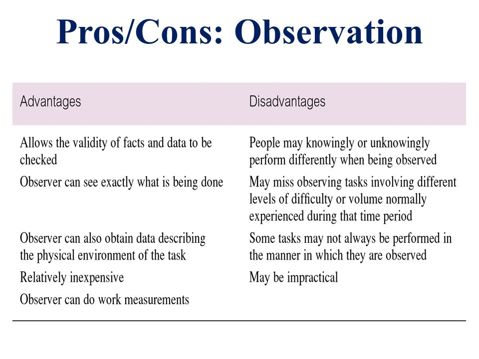 Pros/Cons: Observation
