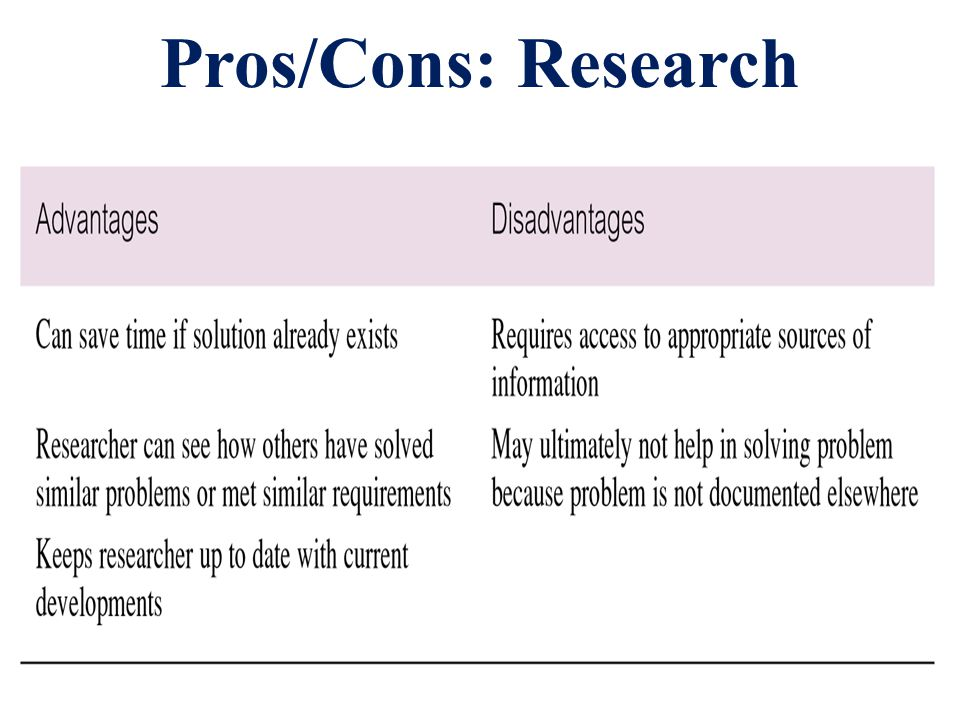Pros/Cons: Research