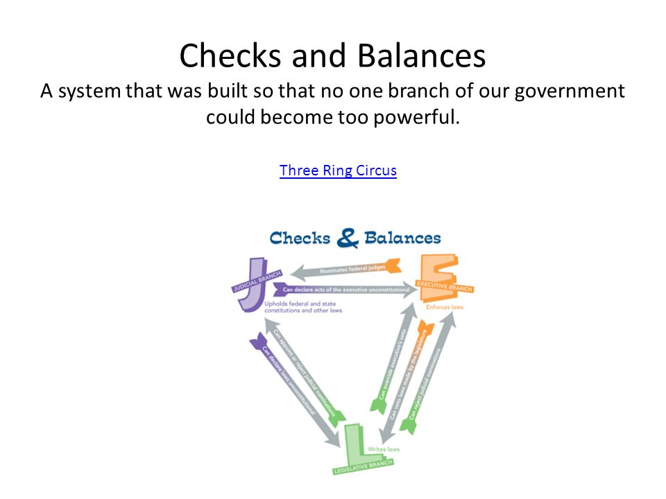 Checks and Balances A system that was built so that no one branch of our government could become too powerful.