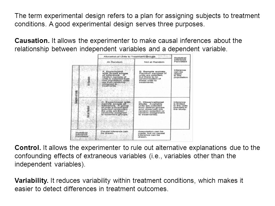 Association vs causation ppt download for How to plan and design an experiment