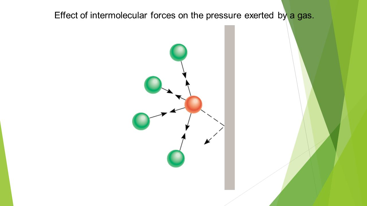 effects of increase on intermolecular forces Explain the effect of strong intermolecular forces on each of the following parameters (a) critical temperature as intermolecular forces increase, critical temperature increases as intermolecular forces increase, critical temperature decreases.