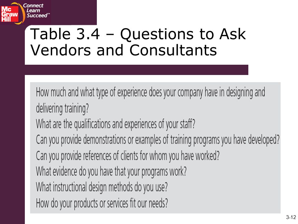 Table 3.4 – Questions to Ask Vendors and Consultants