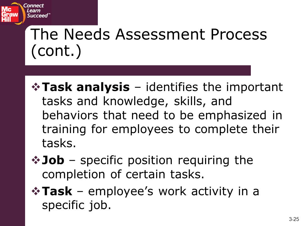 The Needs Assessment Process (cont.)
