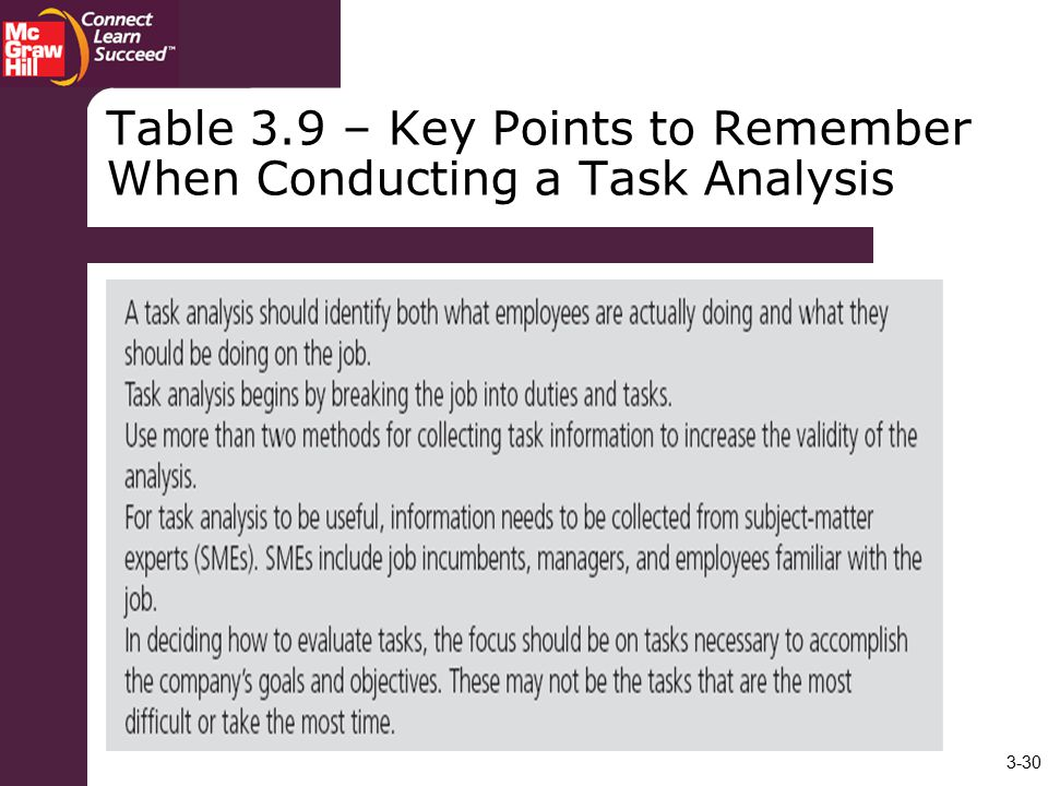 Table 3.9 – Key Points to Remember When Conducting a Task Analysis