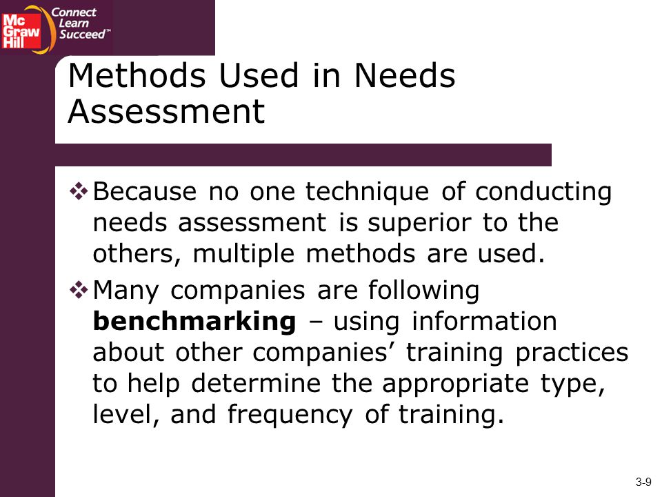 Methods Used in Needs Assessment