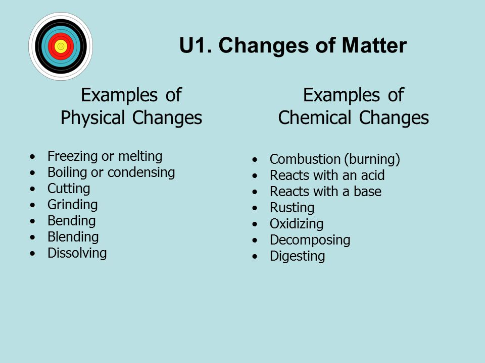 U1. Changes of Matter Examples of Physical Changes Examples of
