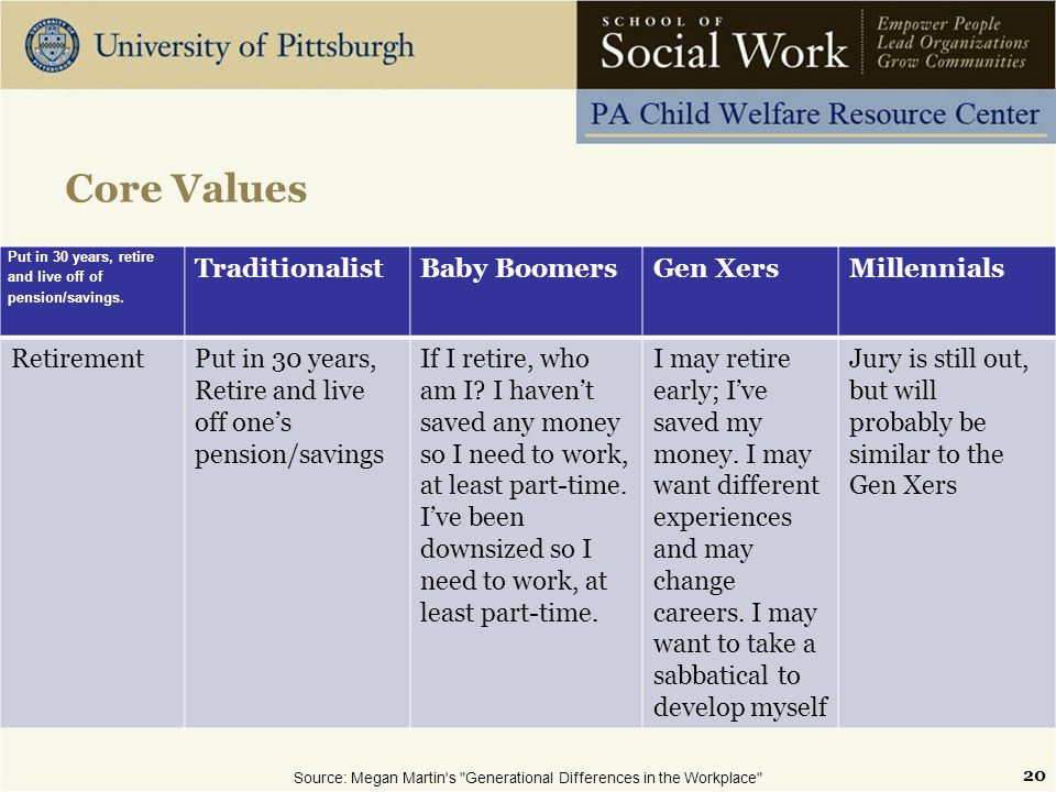 generational differences between baby boomers and