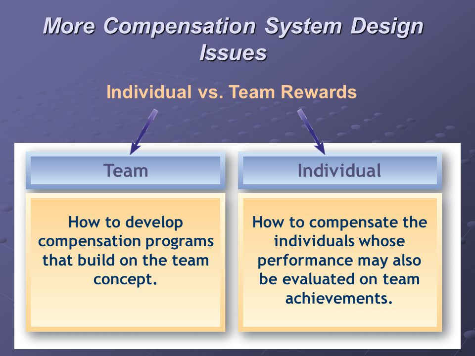 What Are the Components for a Compensation Plan?
