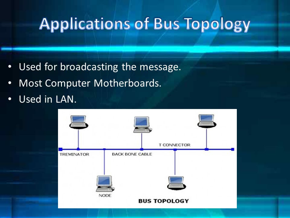 Applications of Bus Topology