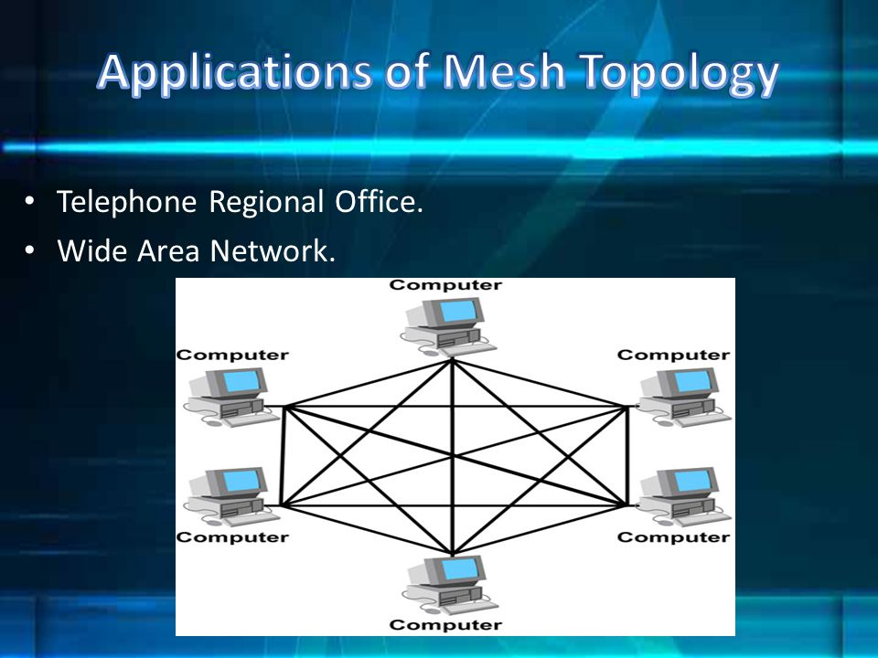 Applications of Mesh Topology