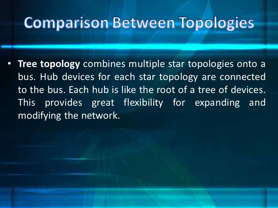 Comparison Between Topologies