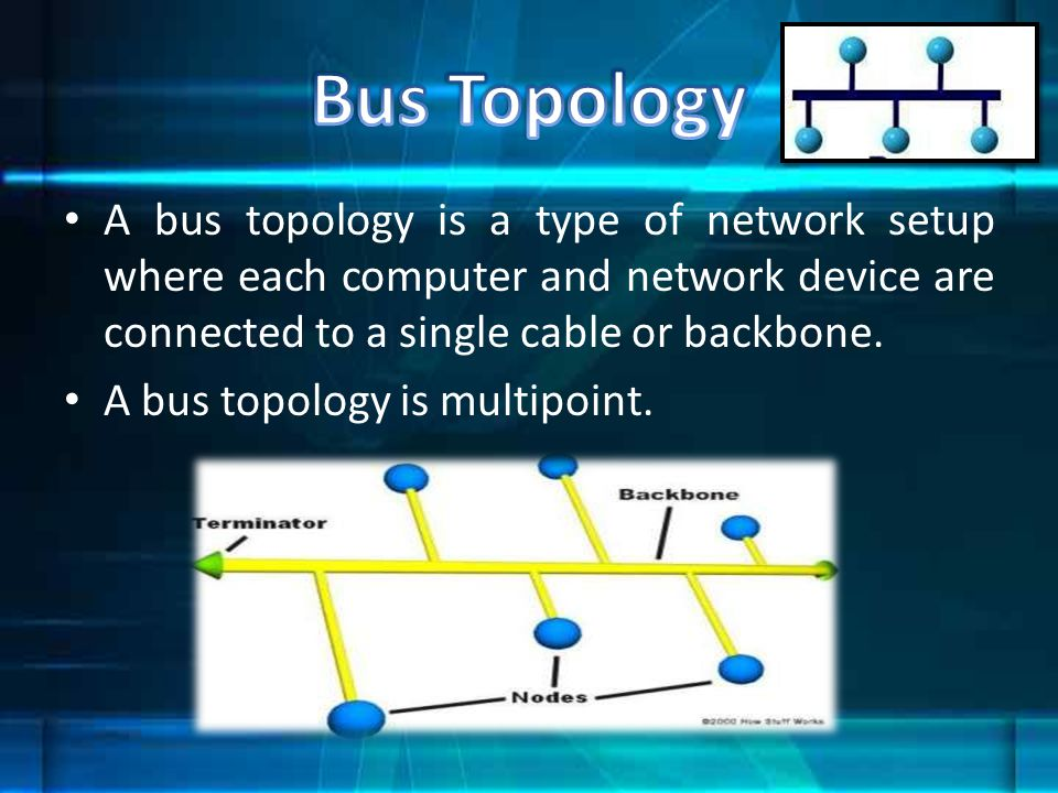 Bus Topology A bus topology is a type of network setup where each computer and network device are connected to a single cable or backbone.