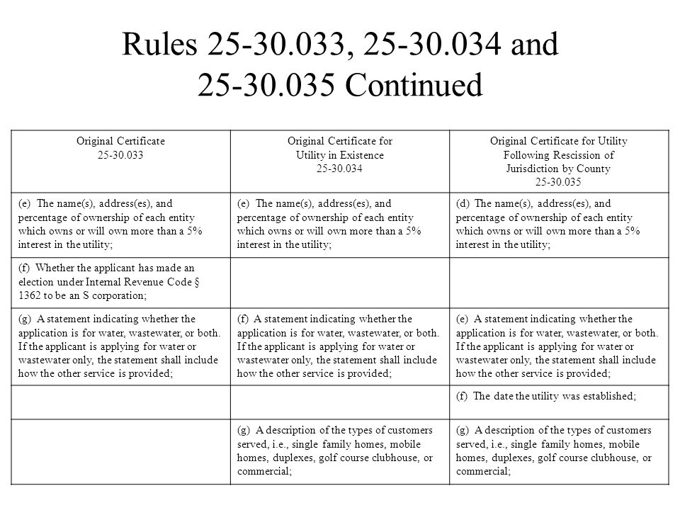 Rule 25-30.032 Continued