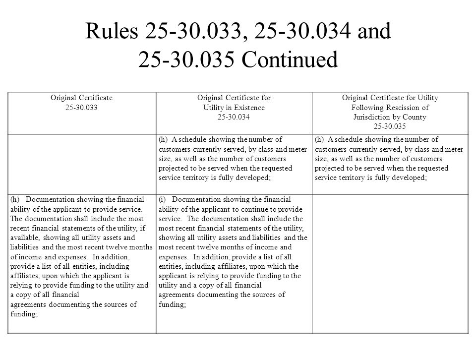 RULES 25-30.033, 25-30.034 and 25-30.035
