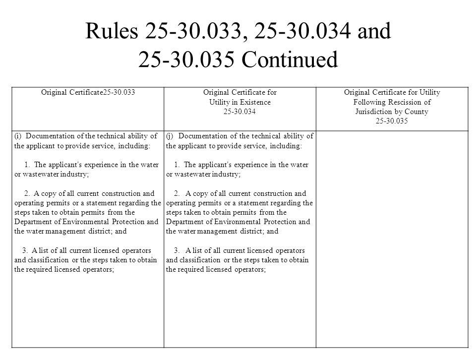 Rules 25-30.033, 25-30.034 and 25-30.035 Original Certificate