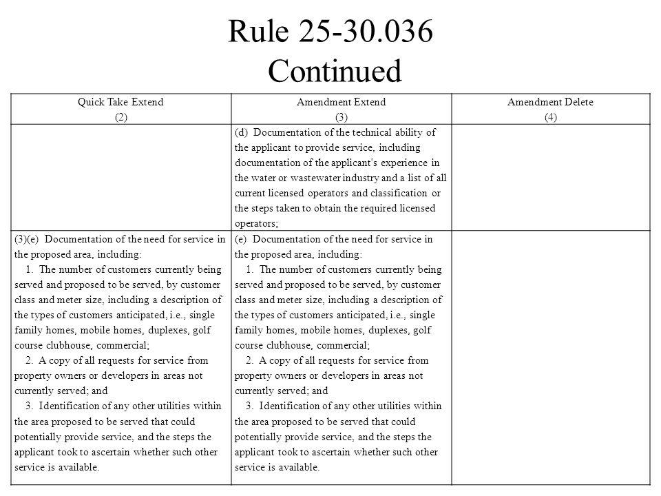 Quick Take Extend, Amendment Extend, and Amendment Delete