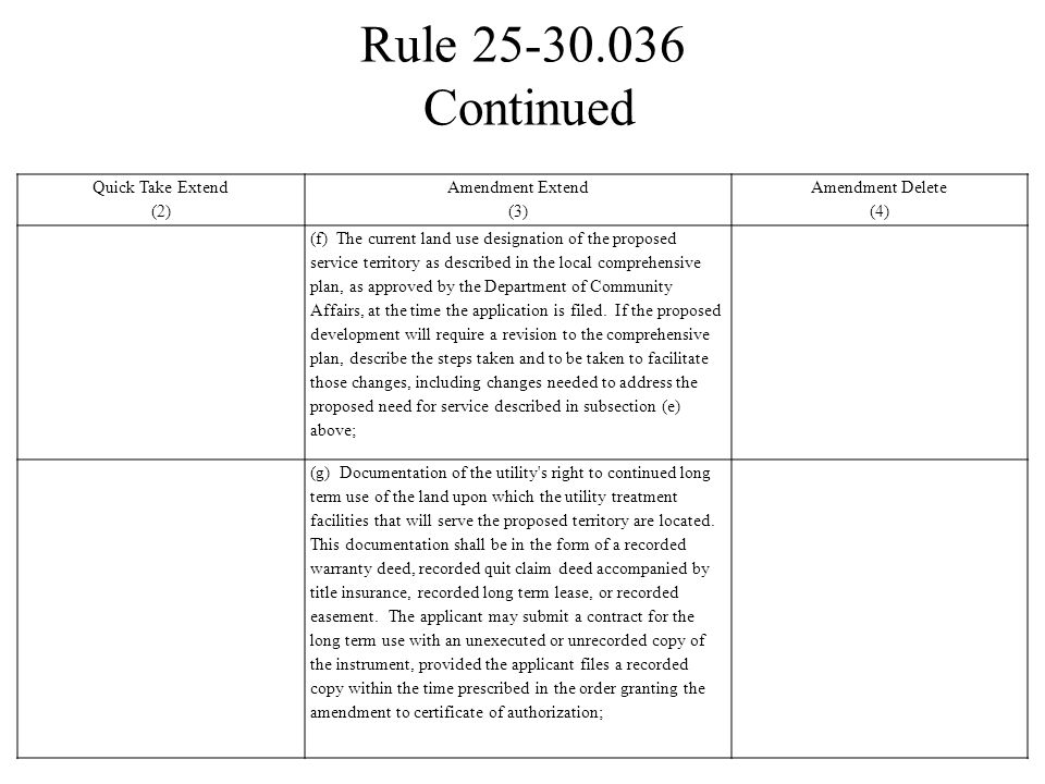 Rule 25-30.036