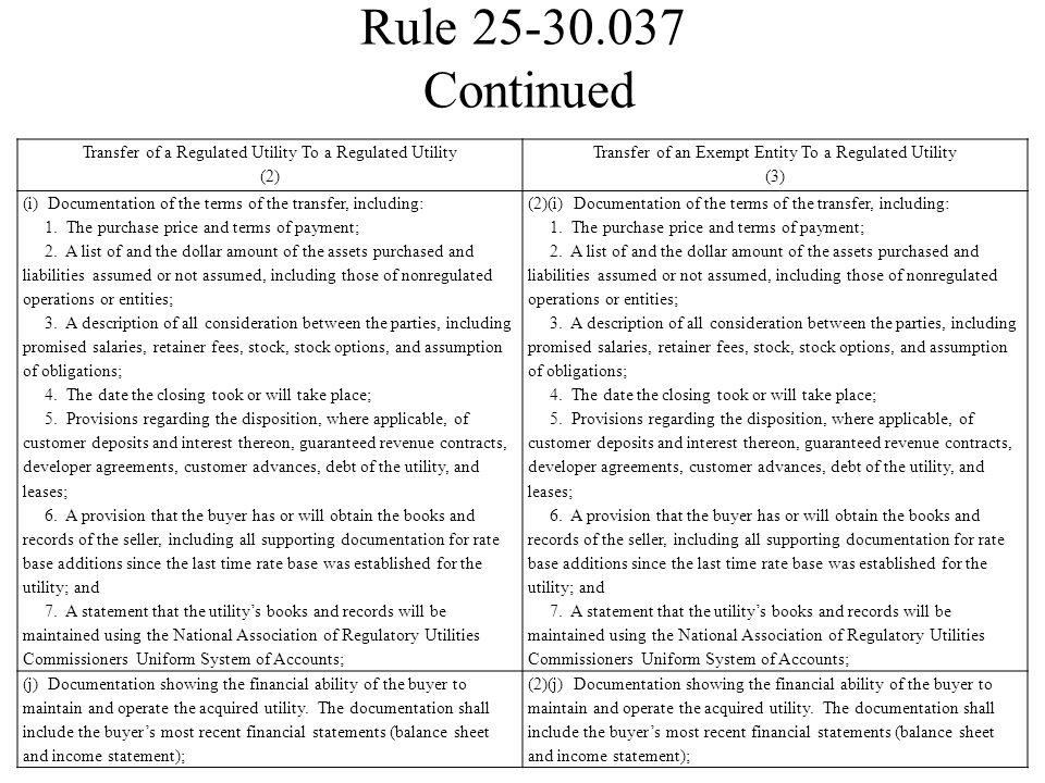 Rule 25-30.037