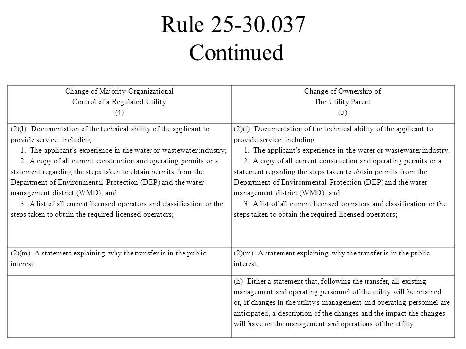 RULE 25-30.037Change of Majority Organizational Control of a Regulated Utility and Change of Ownership of the Utility Parent.
