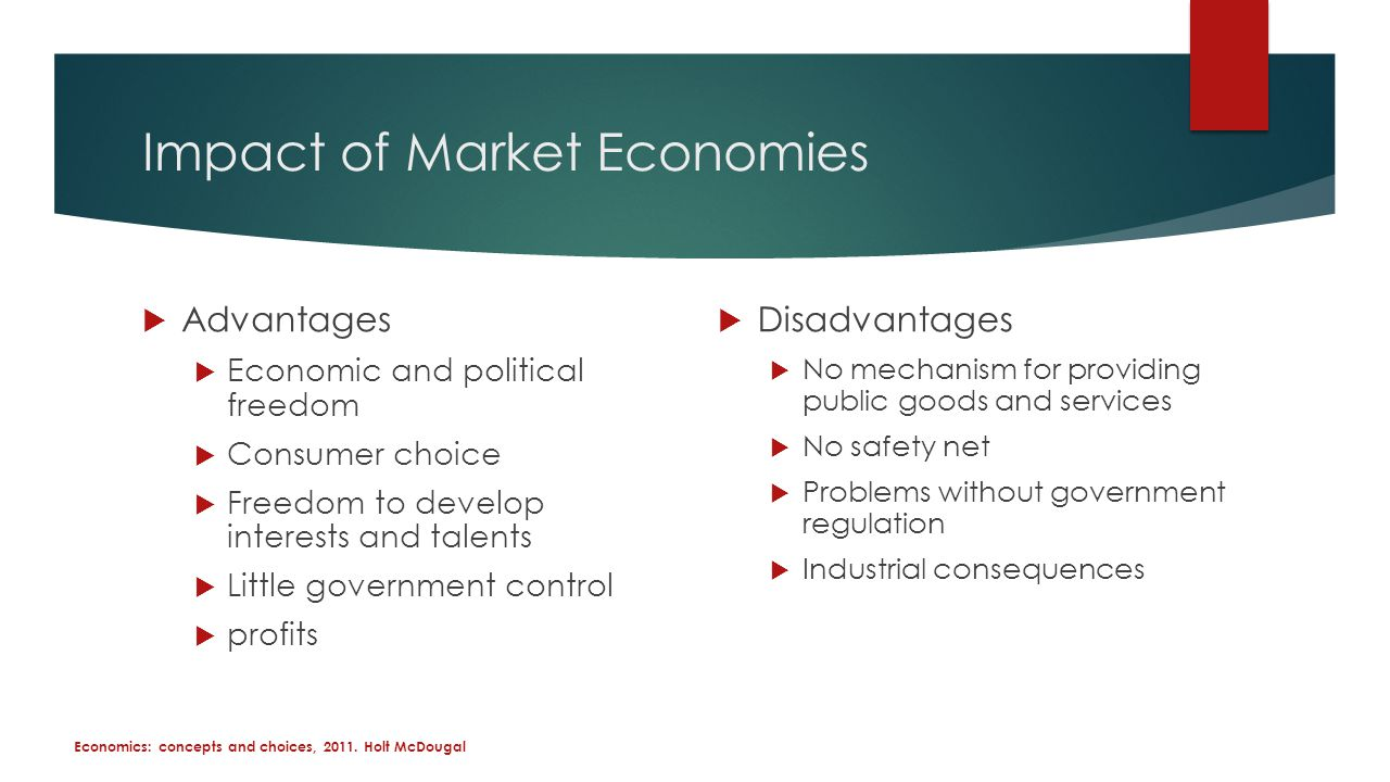 politics impact on financial market and economy economics essay Economic globalization describes the international political economy of  economy liberal economics is based on the  market developed new financial.