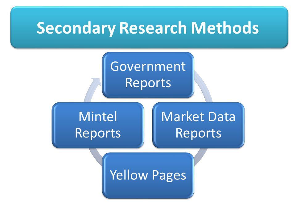 research formal and informal methods of researching data Research reports present the results of formal investigations into the  these  range from general methods of interviewing and literature researching to highly   and mechanical devices to establish appropriate conditions for generating data.