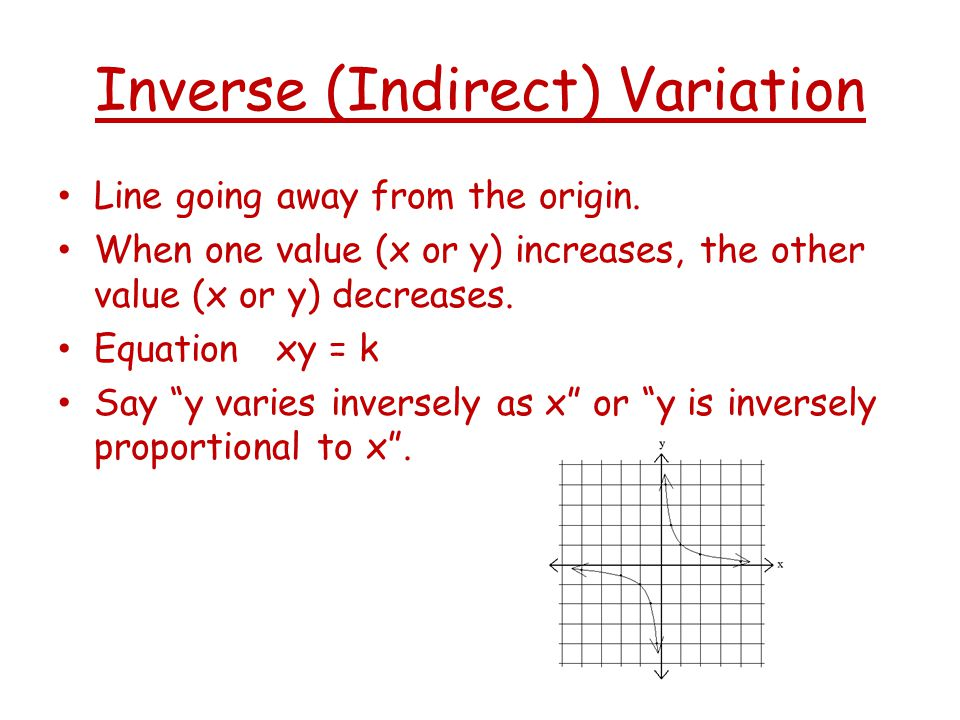Direct and Inverse Variation - ppt video online download