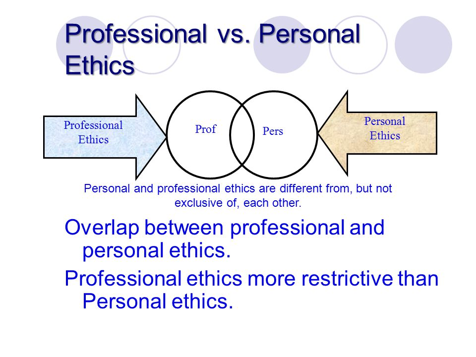 similarities between professional ethics and personal ethics What are the similarities and differences in professional ethics and personal ethics - answered by a verified tutor.